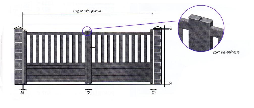 Portillons alu standards - Porte de garage basculante 200x200 ...